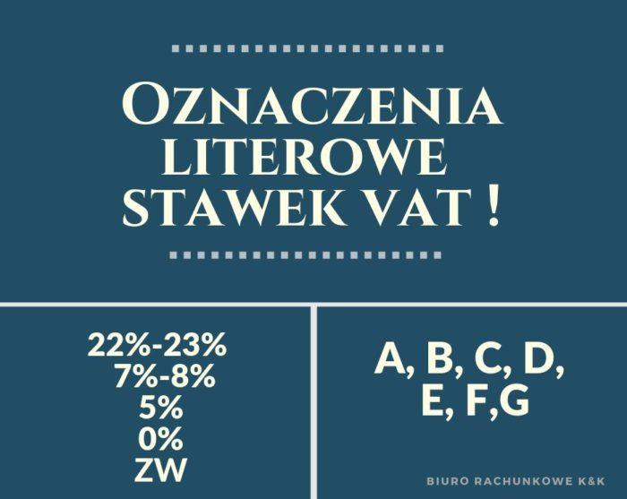 Kasy fiskalne – nowe oznaczenia literowe dla stawek VAT !